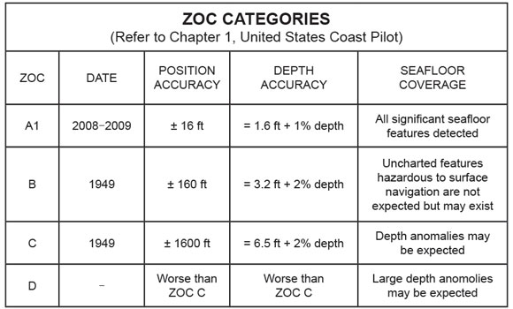 How Accurate Are Nautical Charts Waterway Guide News Update